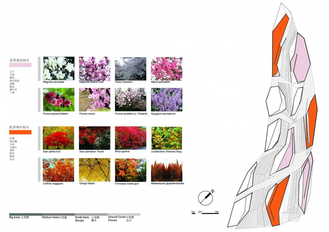 plantinglist-03 copy