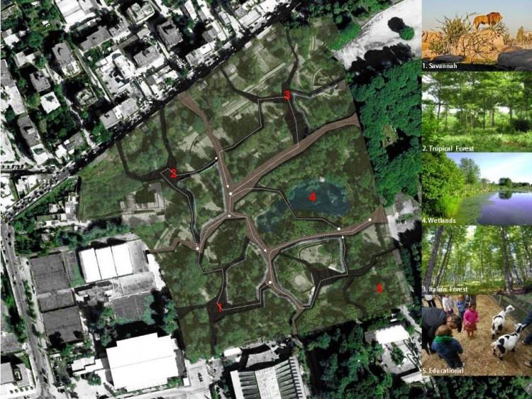 Creation of habitat zones and Pedestrian circuits